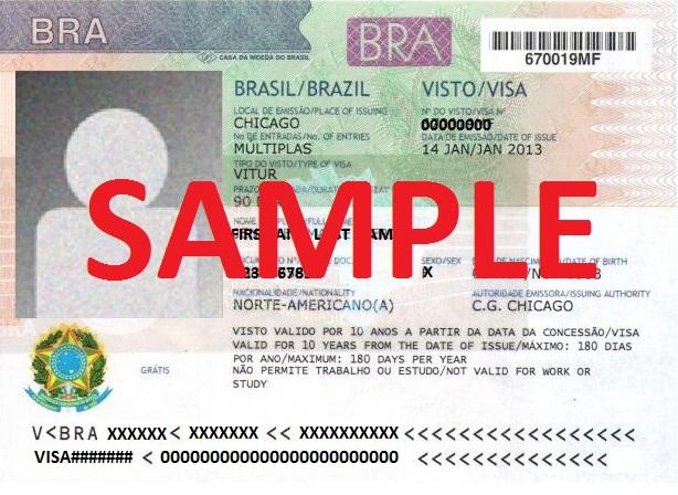 Visa y pasaporte para ingreso a Brasil